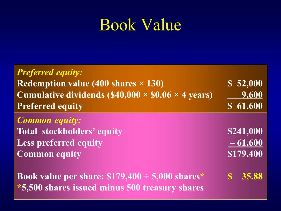 Book Value Preferred equity: