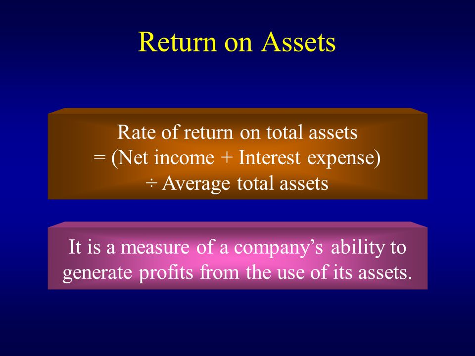 Return on Assets Rate of return on total assets