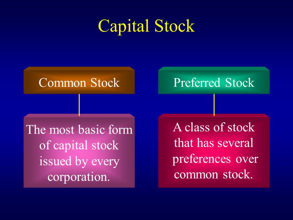 Capital Stock Common Stock Preferred Stock A class of stock