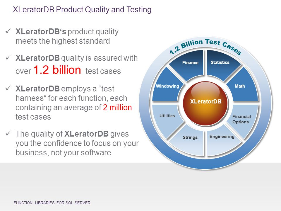 1.2 Billion Test Cases XLeratorDB Product Quality and Testing