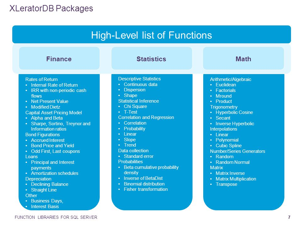 High-Level list of Functions