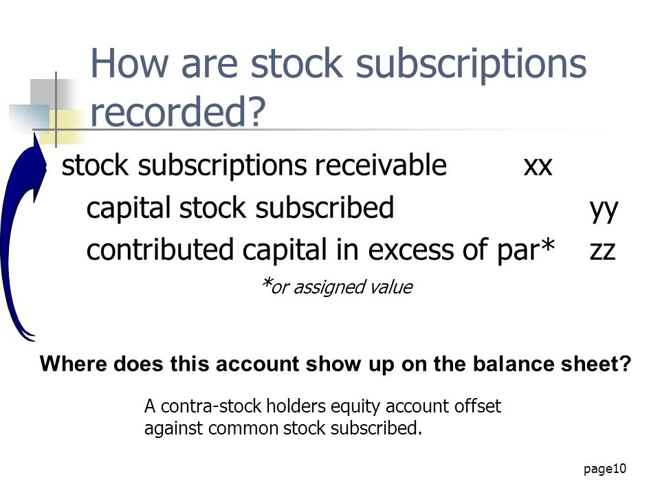 How are stock subscriptions recorded