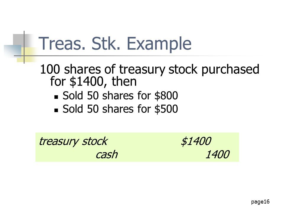 Treas. Stk. Example 100 shares of treasury stock purchased for $1400, then. Sold 50 shares for $800.