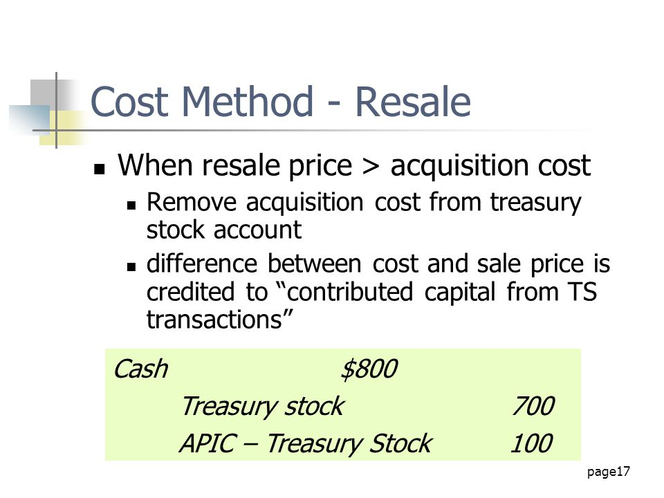 Cost Method - Resale When resale price > acquisition cost