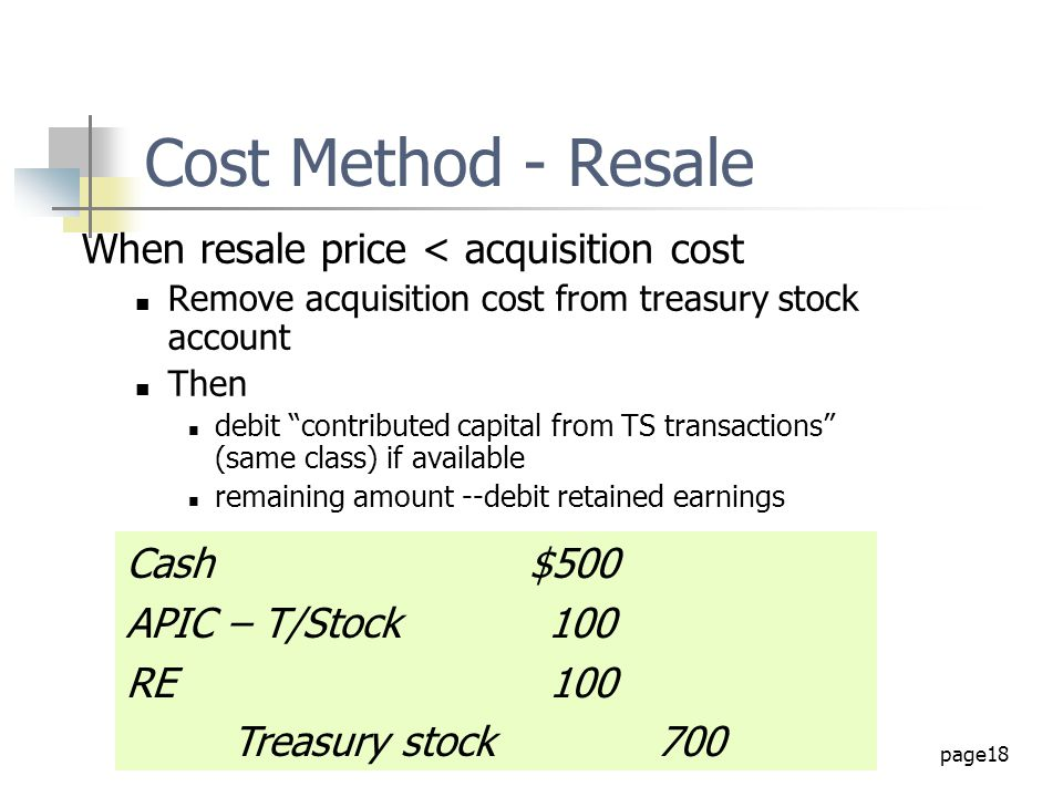Cost Method - Resale When resale price < acquisition cost Cash $500