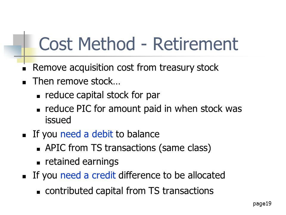 Cost Method - Retirement