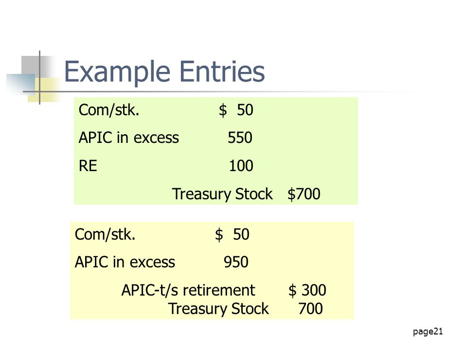 Example Entries Com/stk. $ 50 APIC in excess 550 RE 100