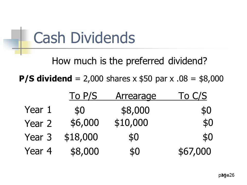 Cash Dividends How much is the preferred dividend