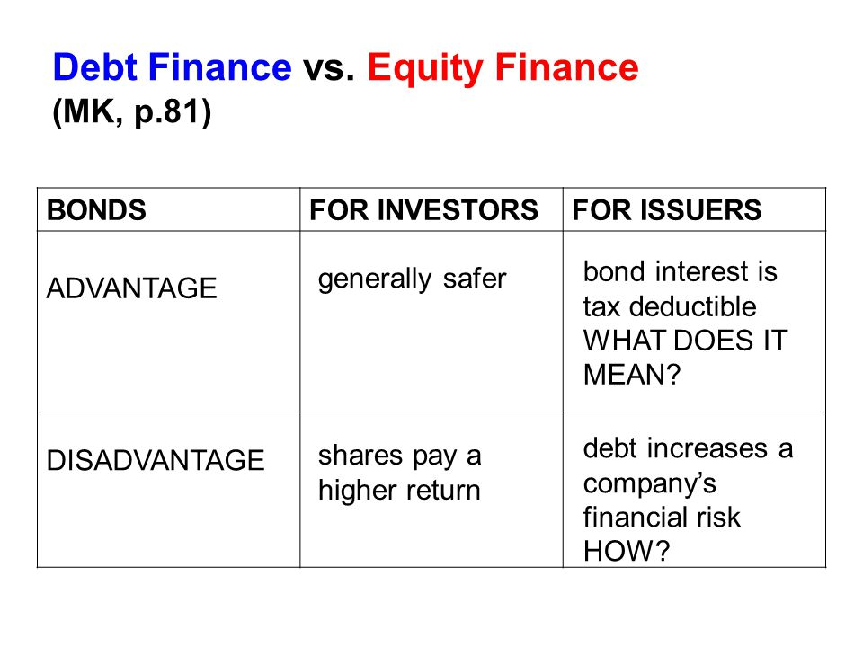 Debt Finance vs. Equity Finance (MK, p.81)