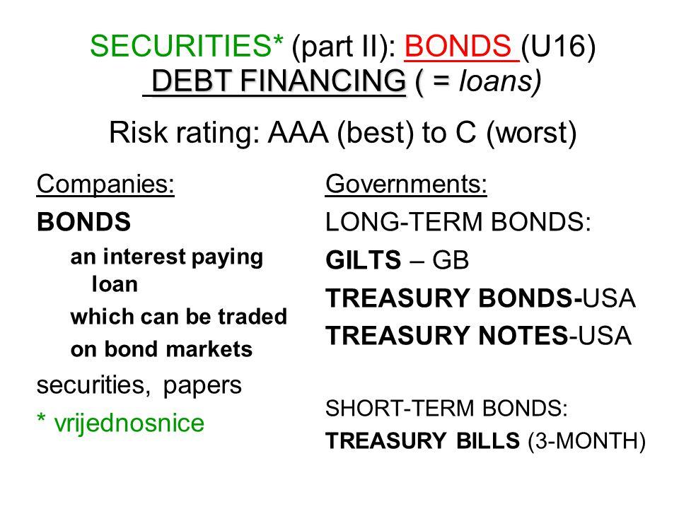 SECURITIES* (part II): BONDS (U16) DEBT FINANCING ( = loans) Risk rating: AAA (best) to C (worst)
