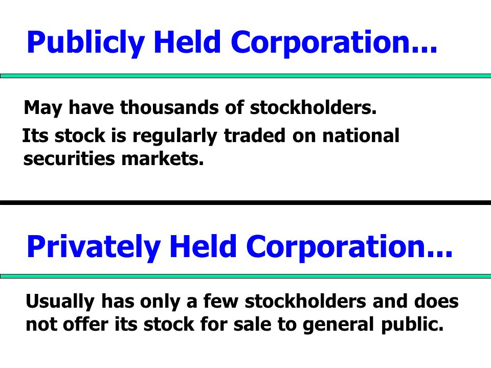 Publicly Held Corporation...