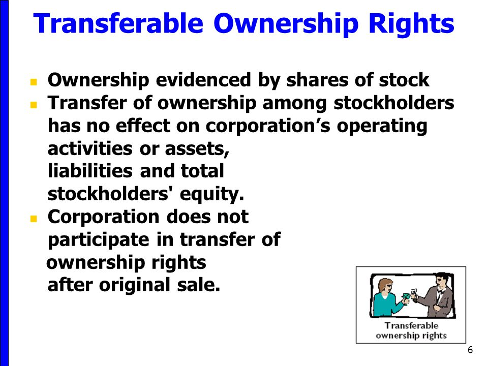 Transferable Ownership Rights