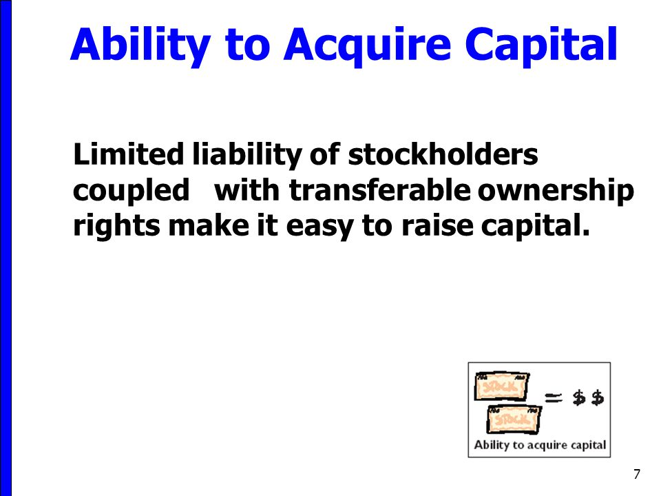 Ability to Acquire Capital