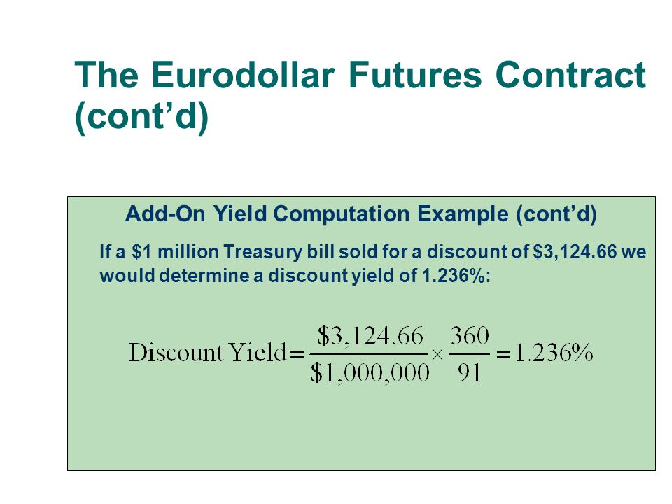 The Eurodollar Futures Contract (cont'd)