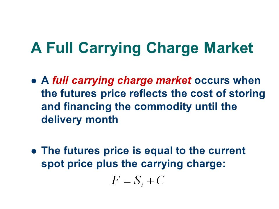 A Full Carrying Charge Market