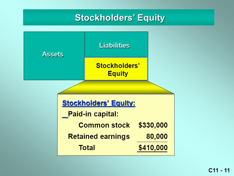 Stockholders' Equity Stockholders' Equity: Paid-in capital: