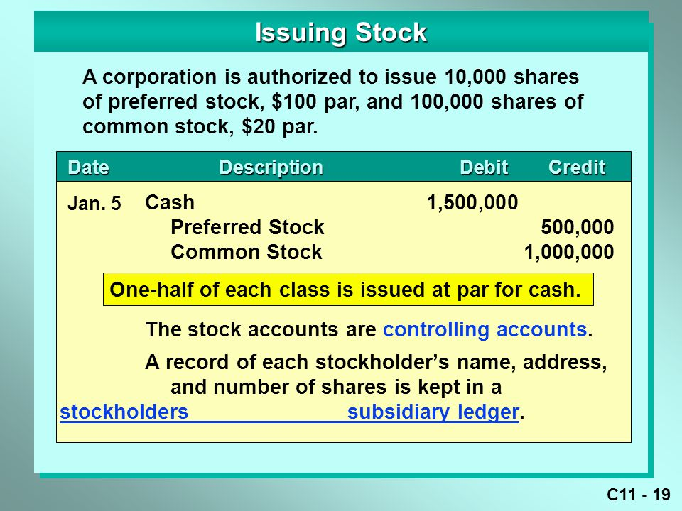 Issuing Stock A corporation is authorized to issue 10,000 shares of preferred stock, $100 par, and 100,000 shares of common stock, $20 par.