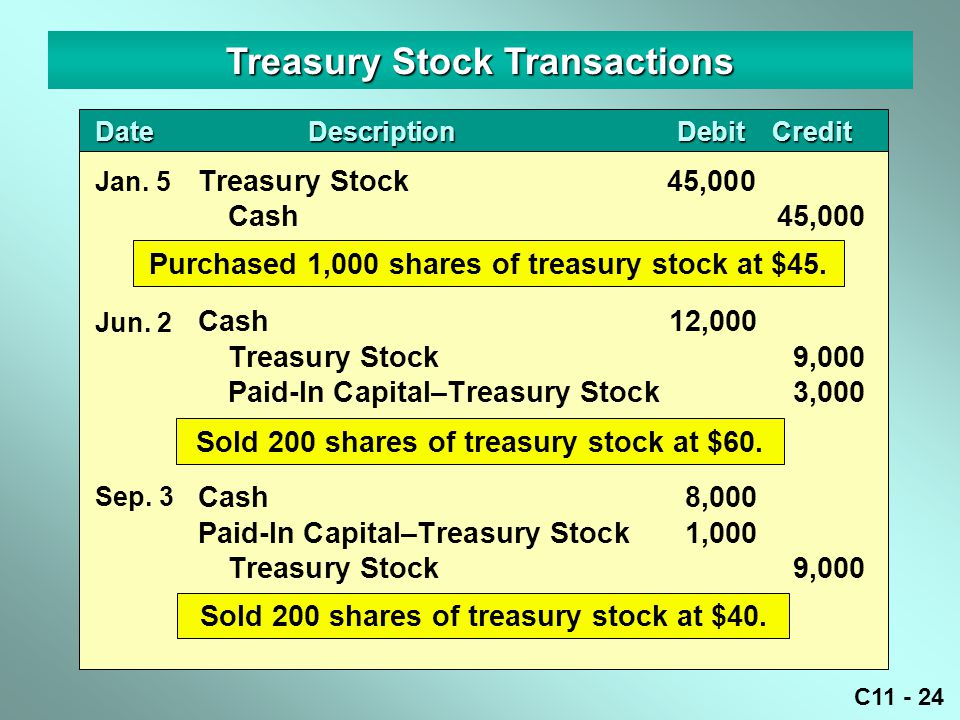 Treasury Stock Transactions