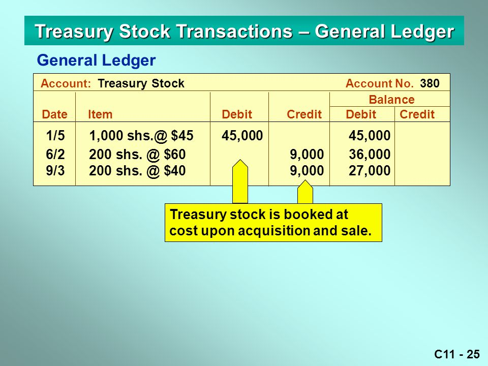 Treasury Stock Transactions – General Ledger