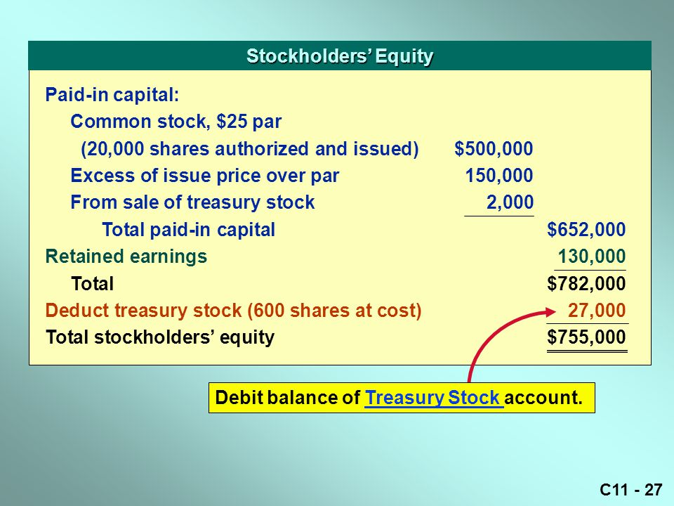 Stockholders' Equity Paid-in capital: Common stock, $25 par. (20,000 shares authorized and issued) $500,000.