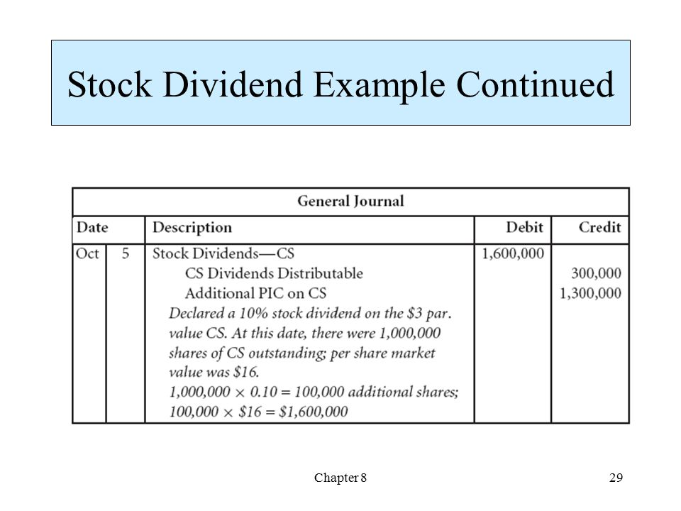 Stock Dividend Example Continued