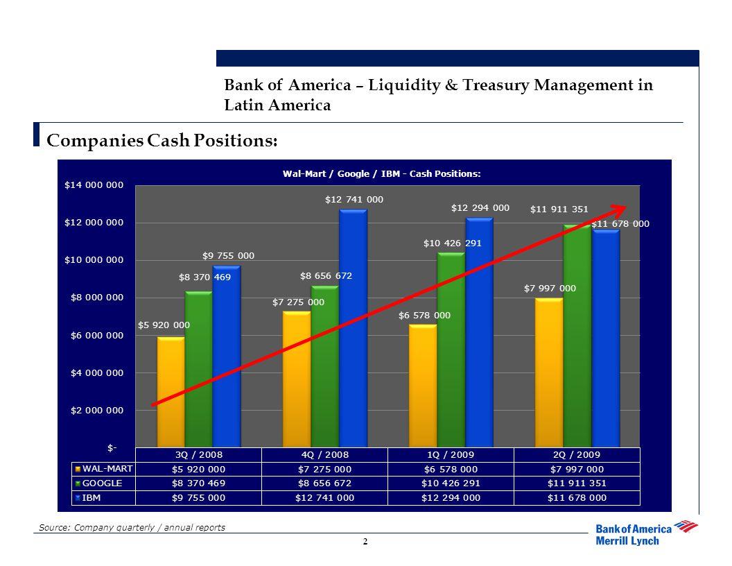 Bank of America – Liquidity & Treasury Management in Latin America