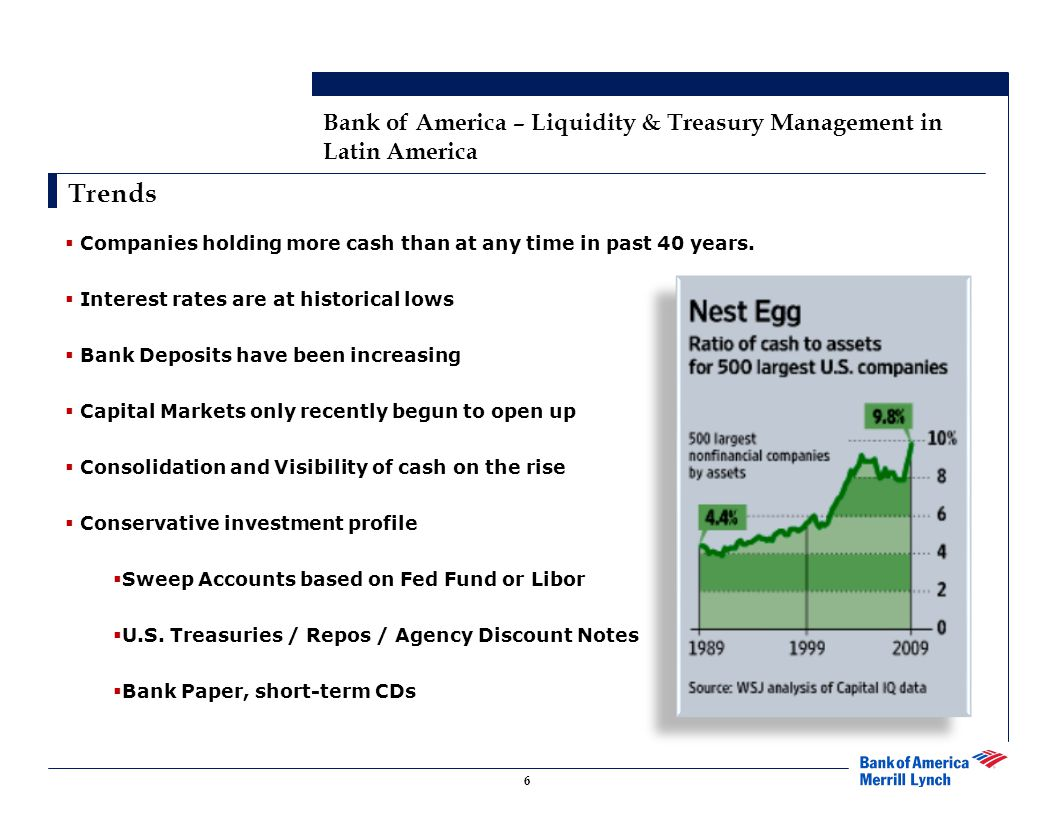Cash Management Structures - Regional: (USD)