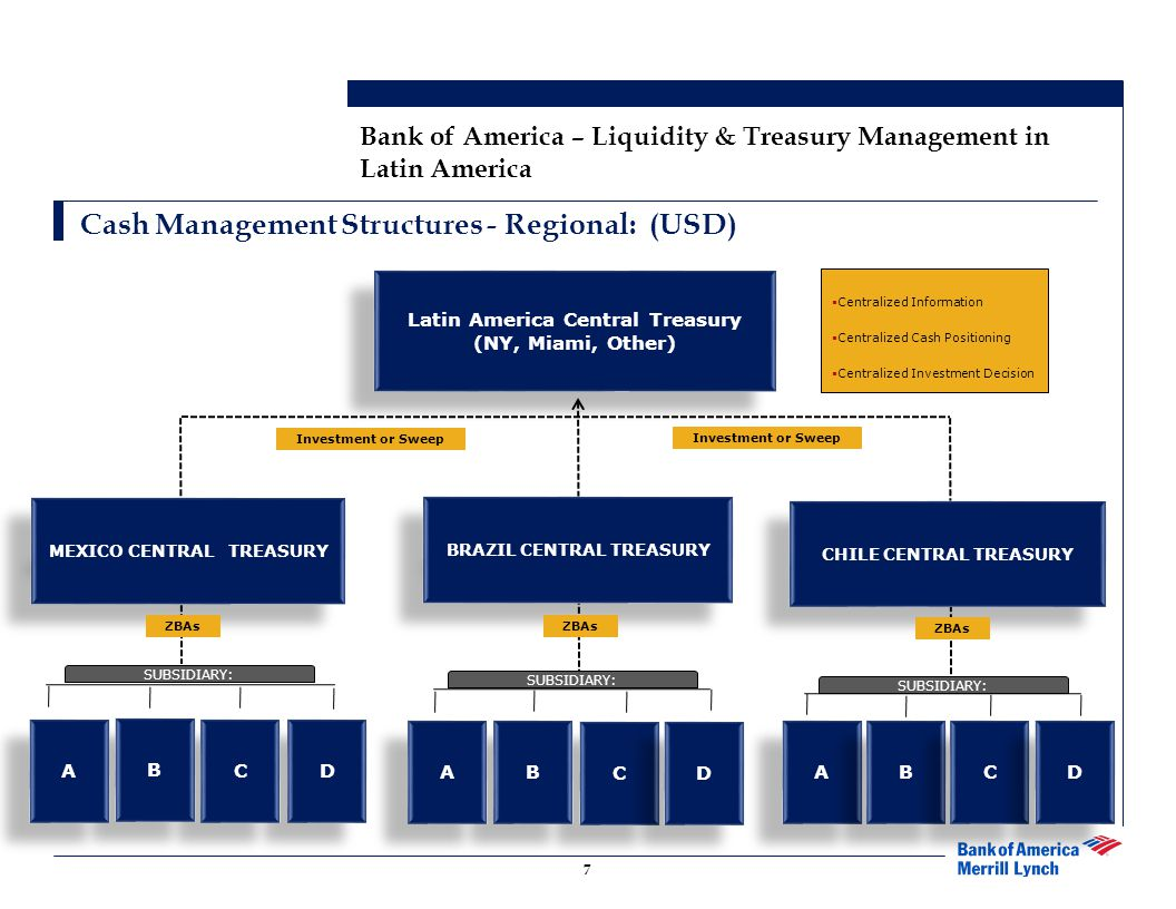 Cash Management Structures – Global: Follow the Sun