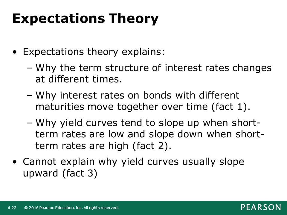 Expectations Theory Expectations theory explains: