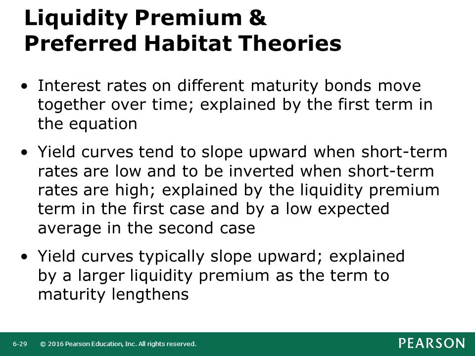 Liquidity Premium & Preferred Habitat Theories