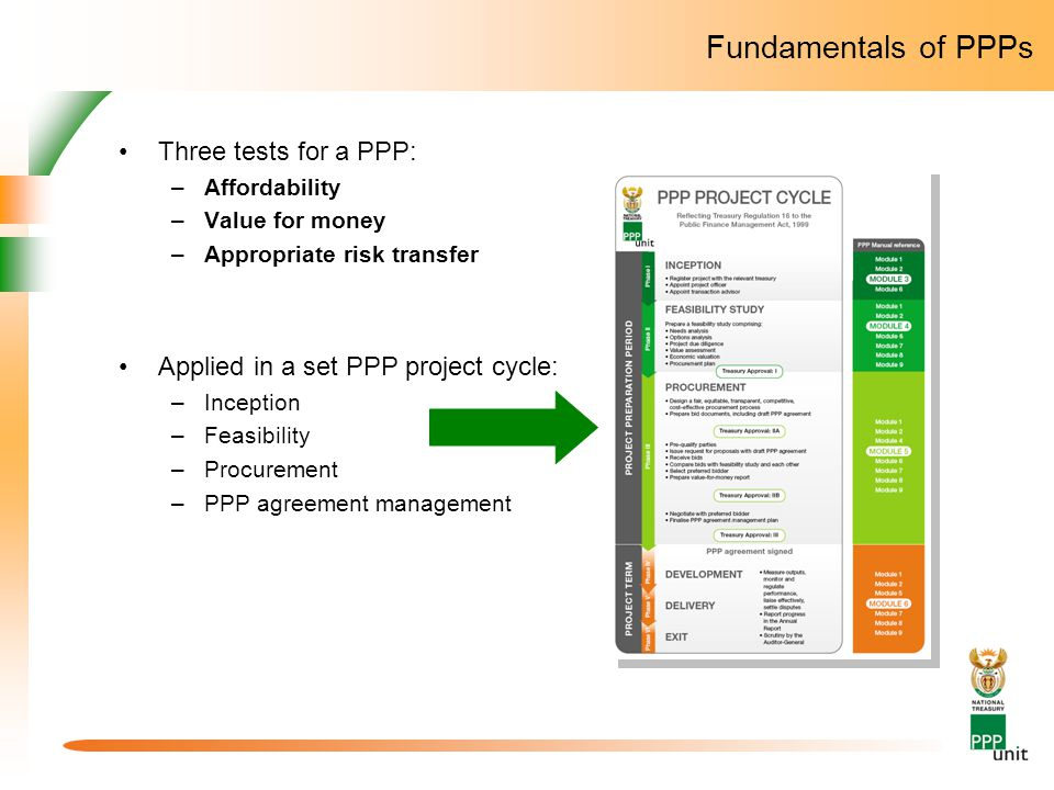 Fundamentals of PPPs Three tests for a PPP: