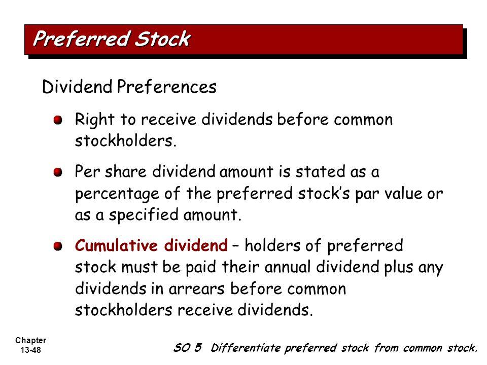 Preferred Stock Dividend Preferences