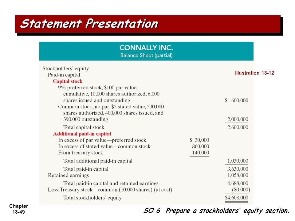 Statement Presentation