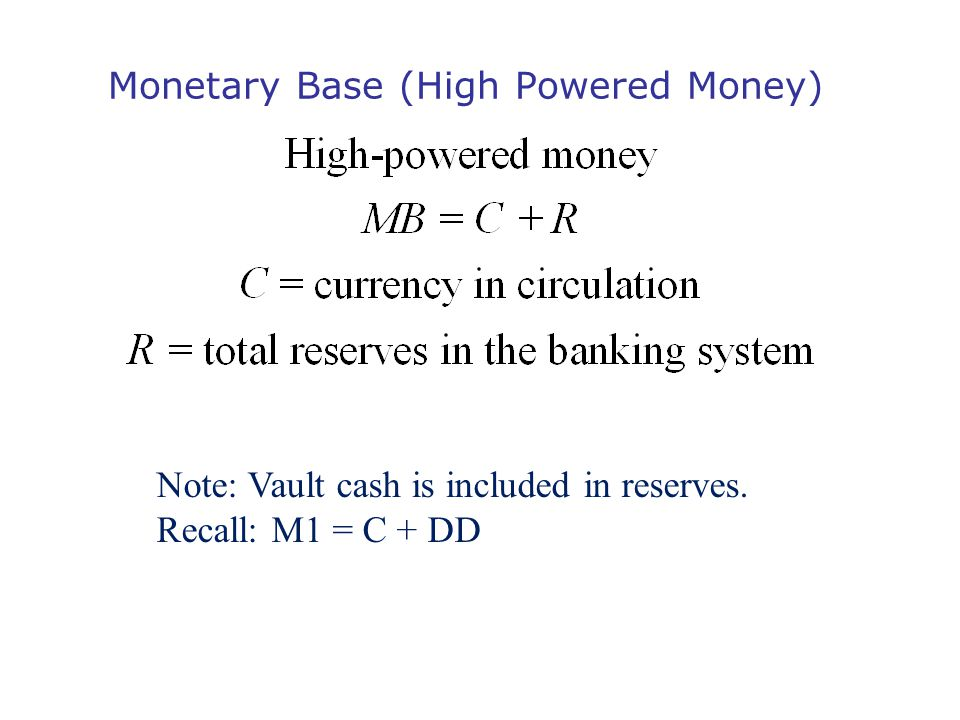 Monetary Base (High Powered Money)