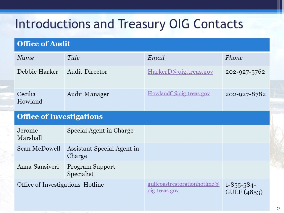 Introductions and Treasury OIG Contacts