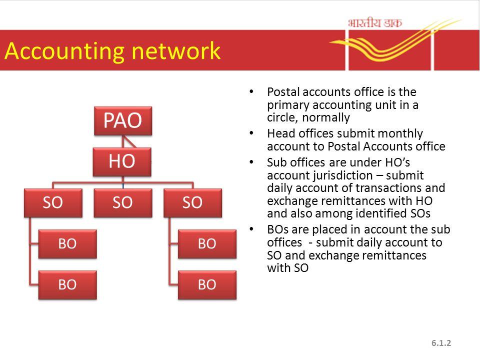 Accounting network PAO HO SO BO