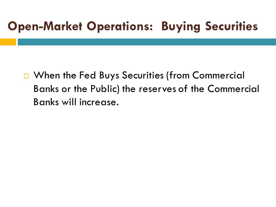 Open-Market Operations: Buying Securities