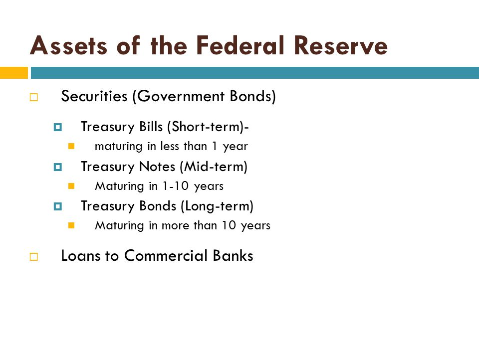 Assets of the Federal Reserve