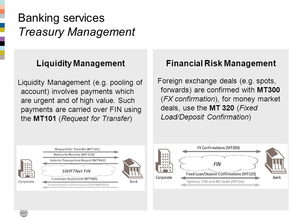 Banking services Treasury Management
