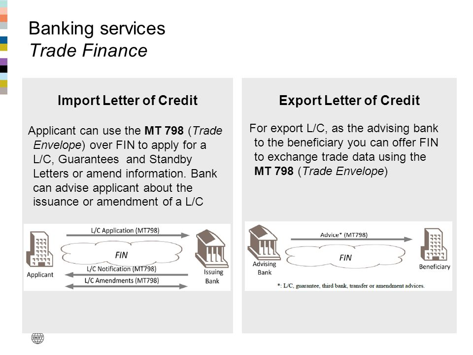 Banking services Trade Finance