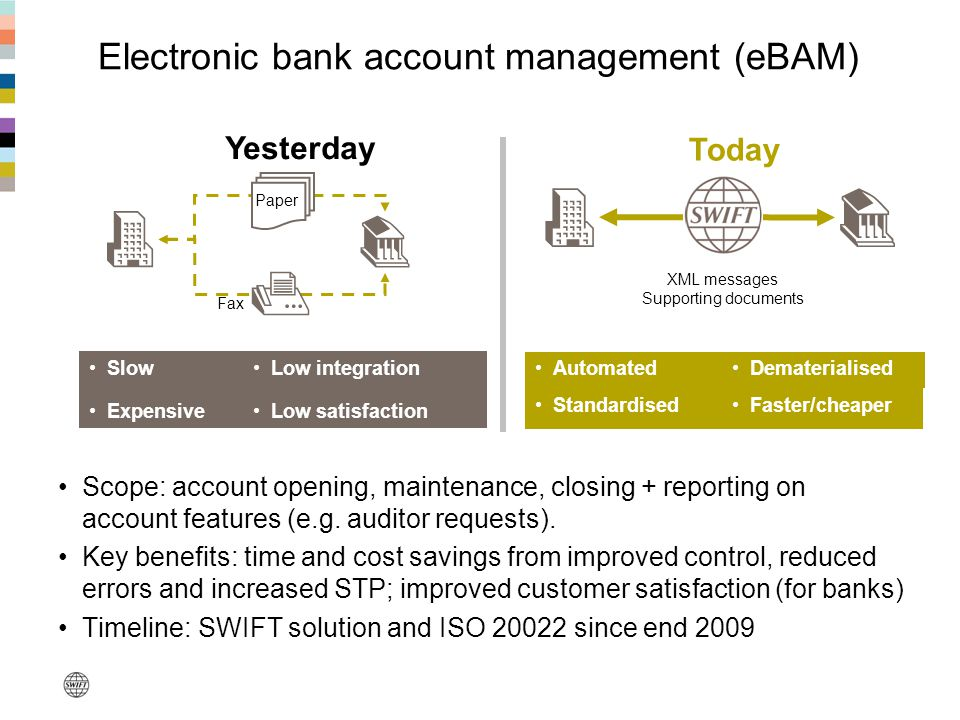 Electronic bank account management (eBAM)