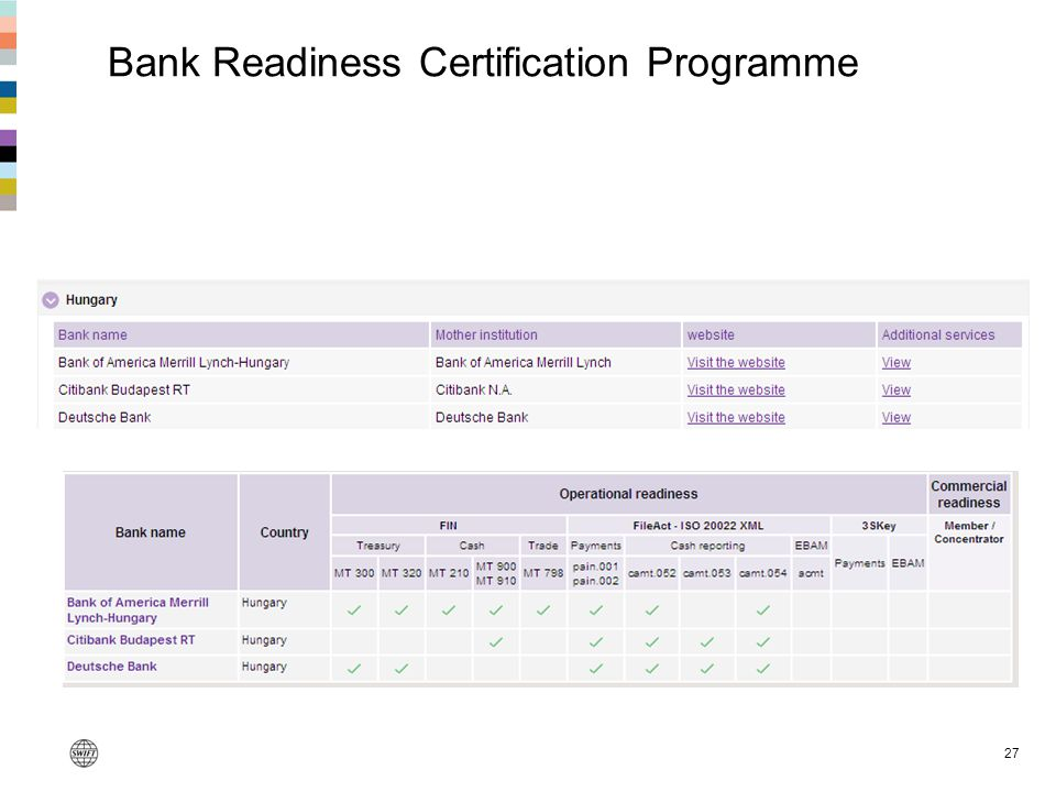 Bank Readiness Certification Programme