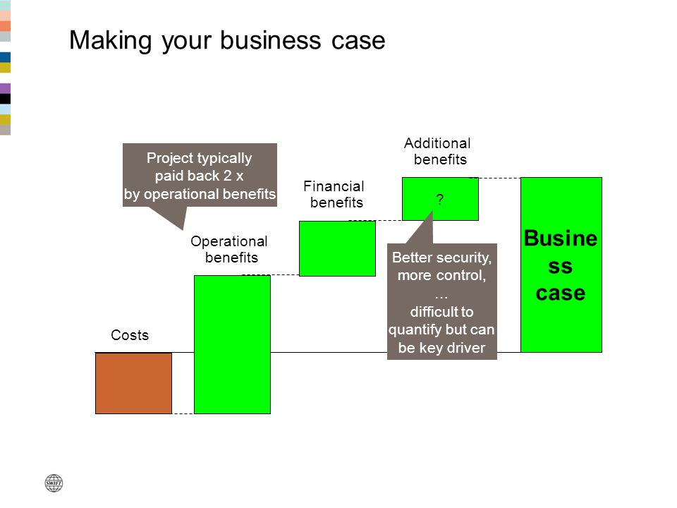 Making your business case