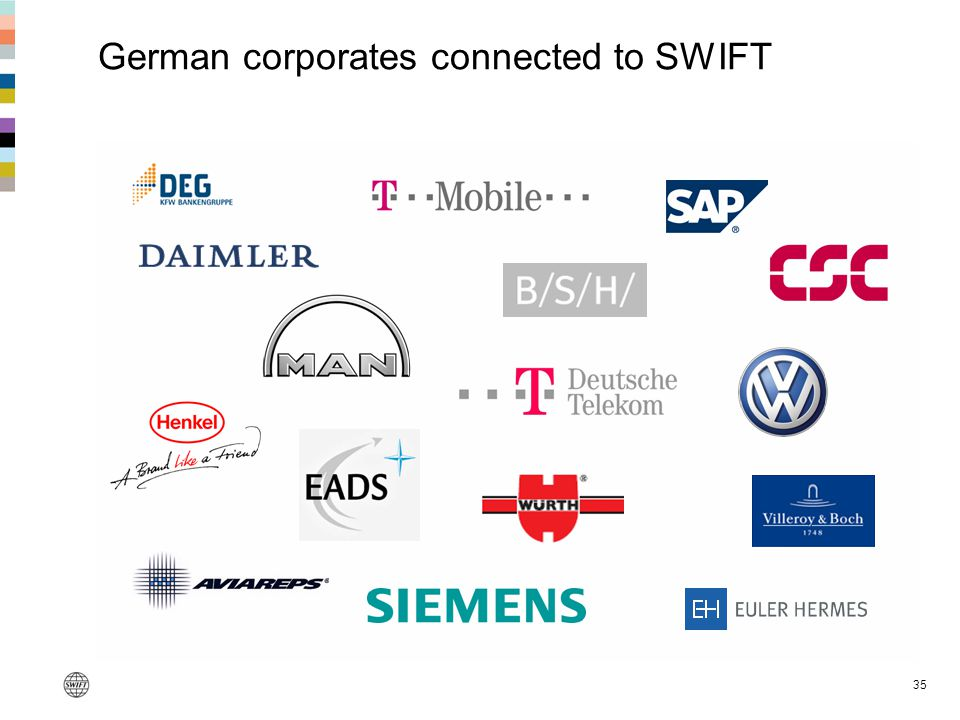 German corporates connected to SWIFT