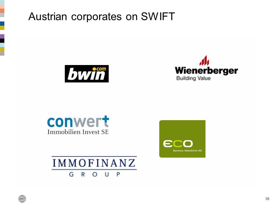 Austrian corporates on SWIFT