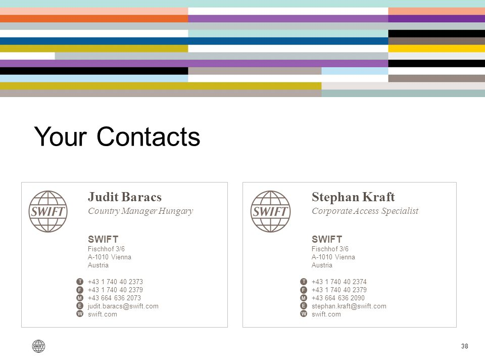 Your Contacts Judit Baracs Stephan Kraft Country Manager Hungary
