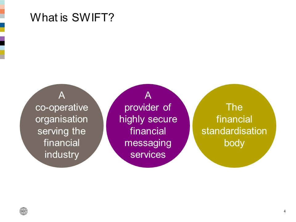 What is SWIFT A co-operative organisation serving the financial