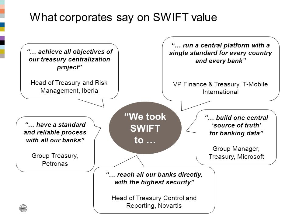 What corporates say on SWIFT value