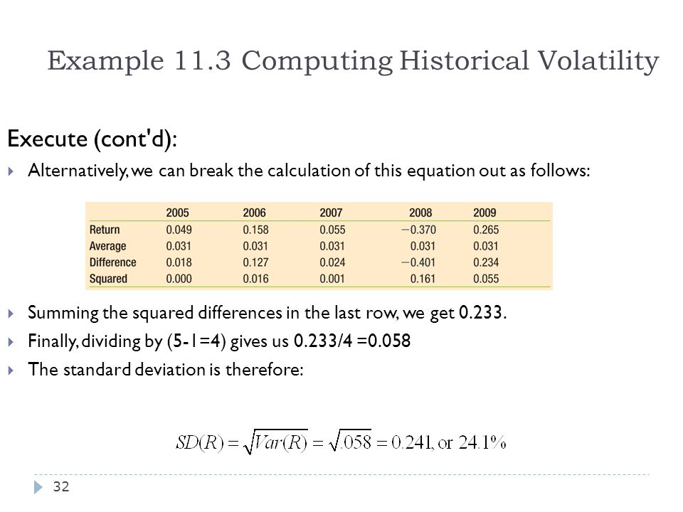 Example 11.3 Computing Historical Volatility