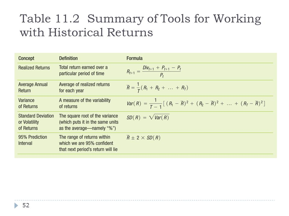 Table 11.2 Summary of Tools for Working with Historical Returns